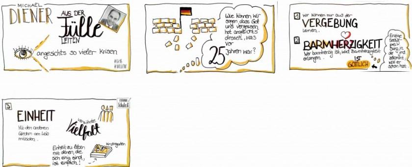 #lk16_Michael Diener_Aus der Fülle leiten