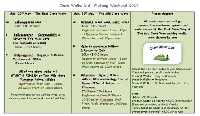 Clare Walks Ltd. Walking Weekend