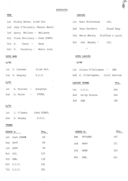 Cork to Cobh 1990 results