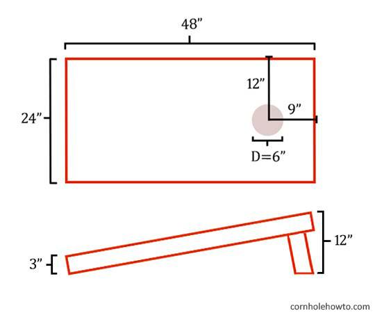 dimensions cornhole how to rh cornholehowto com printable corn hole diagrams corn hole diagrams