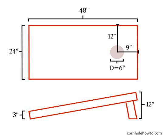 Golf 4 Dimensions >> Dimensions | Cornhole How To