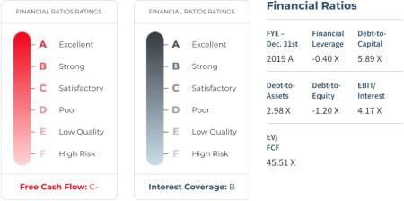financial-stress-test-analysis