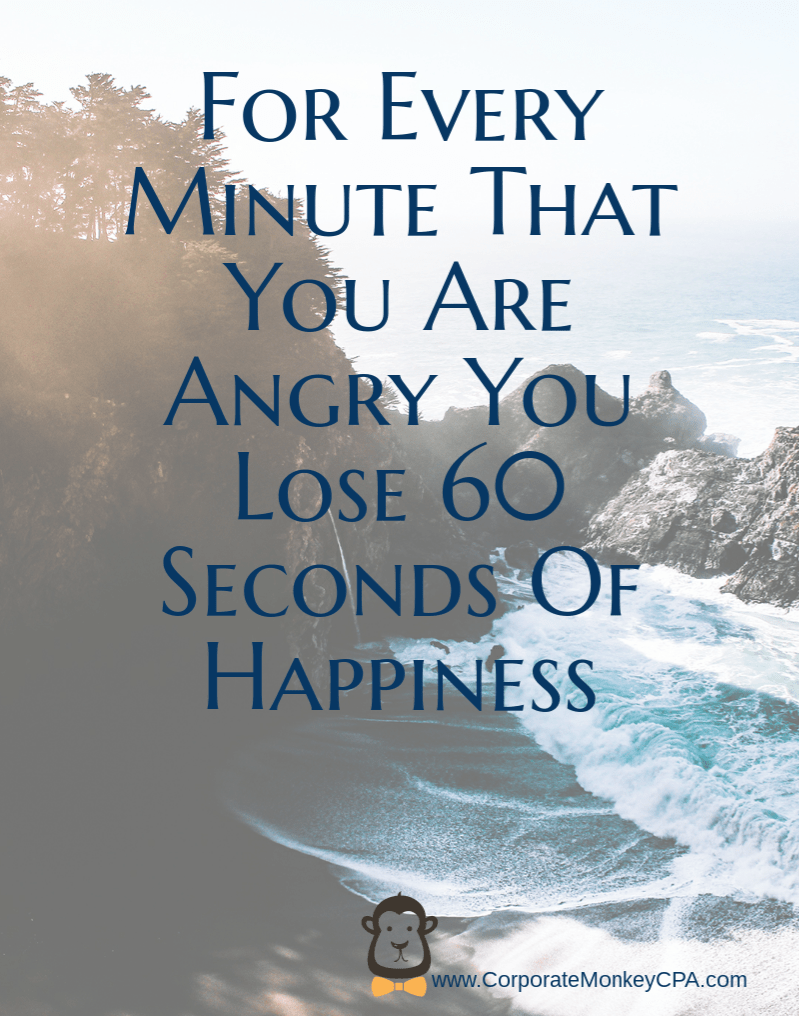 Money Quotes For Every Minute That You Are Angry You Lose 60 Seconds of Happiness