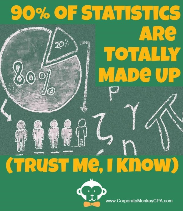 90% of Statistics Are Made Up. Statistics are fascist