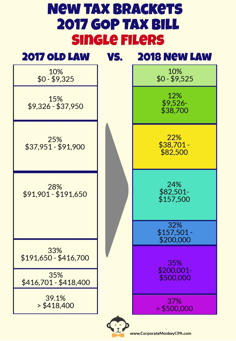 New tax laws in 2018 49