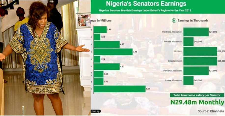 Nigerian Senators earn ₦1.24 million 'Hardship Allowance' monthly – Uche Jombo reacts