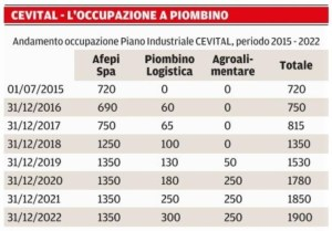 """la tabella apparsa su """"Il Tirreno"""" del 1 luglio 2016"""