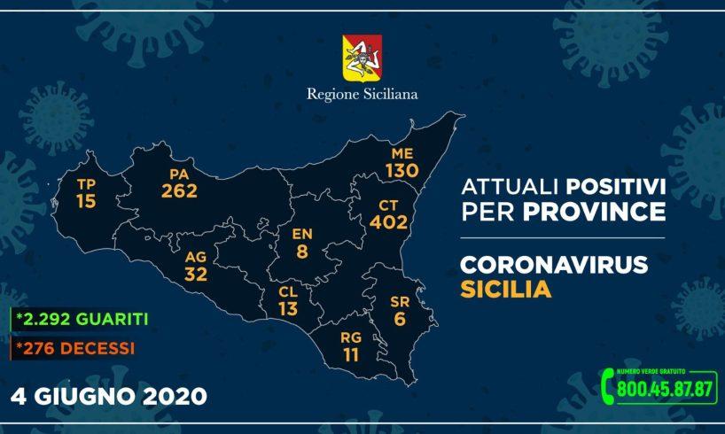 Coronavirus Sicilia