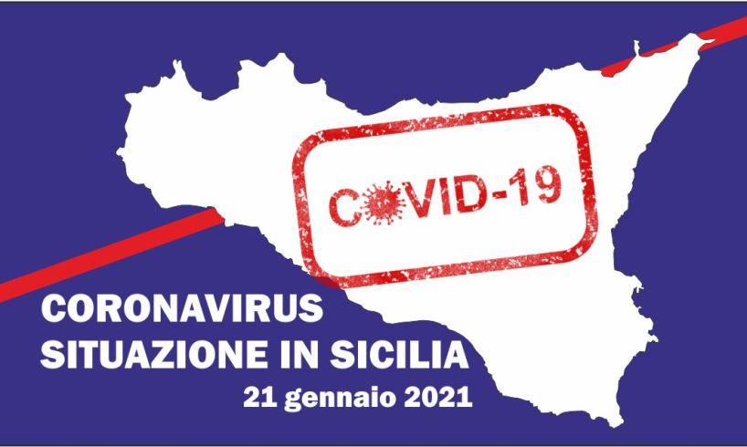 Coronavirus, in Sicilia 1230 nuovi casi con 21609 tamponi: 28 vittime e 1011 guariti. Ancora in calo i positivi a Catania