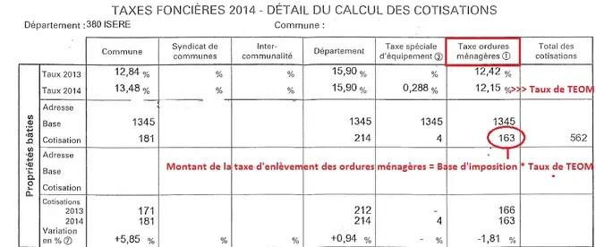 Taxe Sur Les Ordures Menageres Proprietaire Ou Locataire