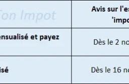 CFE 2019 : date d'envoi, date de réception, paiement…. Comment payer la cotisation foncière des entreprises pour les auto-entrepreneurs et loueurs en meublé?