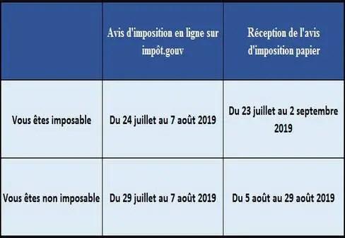 Avis D Imposition 2019 Date De Reception Et De Mise En Ligne Sur