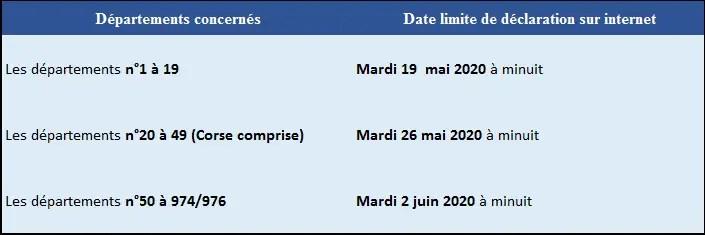 date limite des déclarations d'impôt 2020