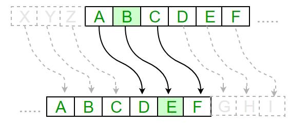 Il Cifrario di Giulio Cesare - Bitcoin dalla teoria alla pratica