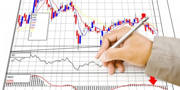 trading de análisis técnico