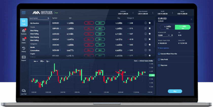 è trader bitcoin nulla di buono