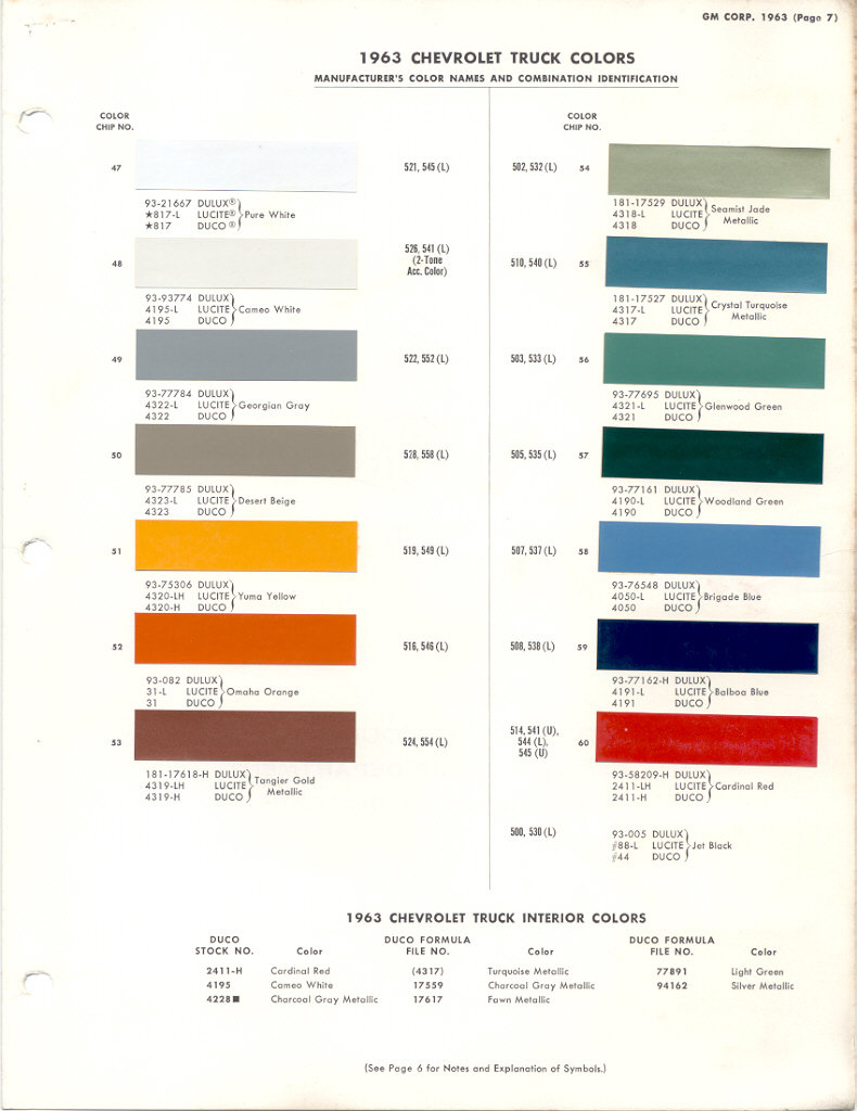 1965 Corvair Paint Codes