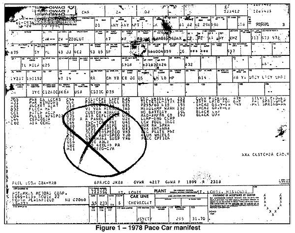 Figure 1: 1978 Corvette Pace Car Manifest