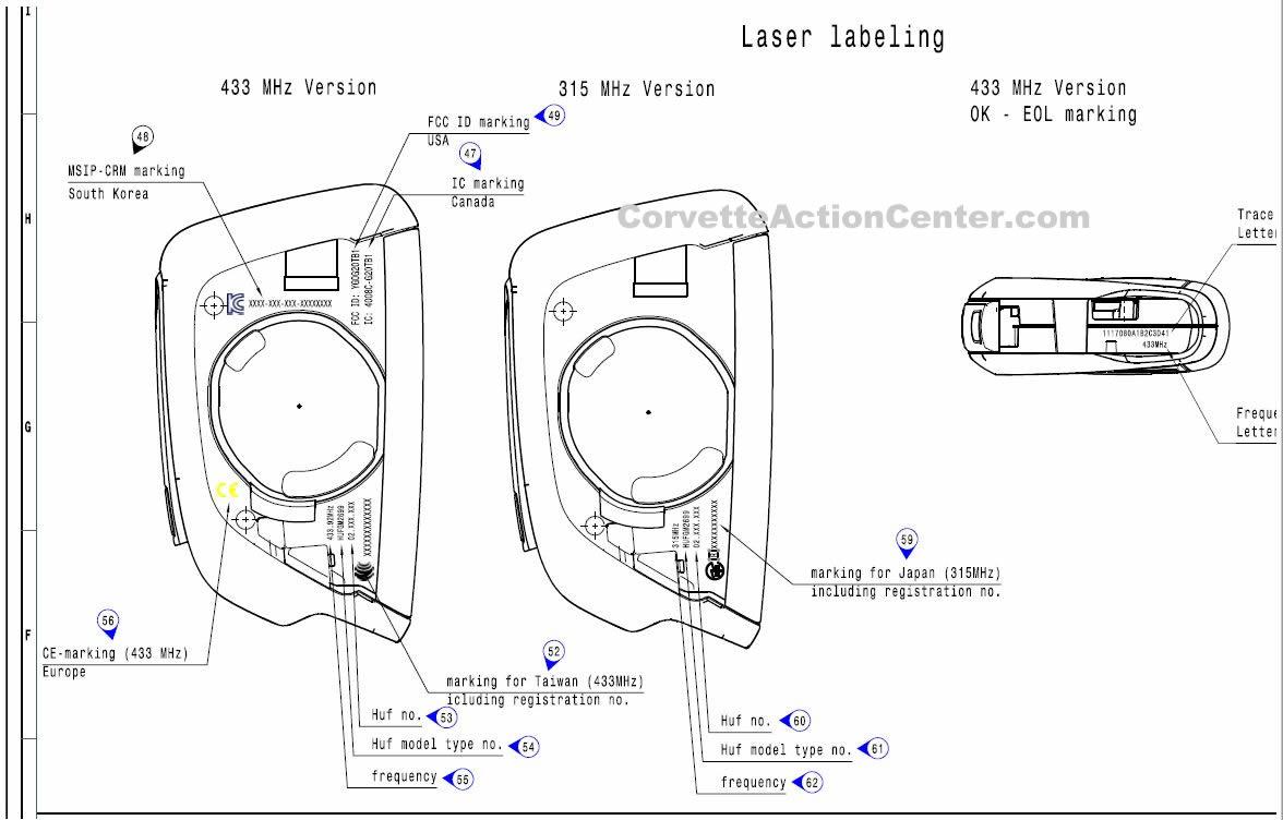 [REVEALED] 2020 Mid-Engine Corvette Key FOB in FCC Filing