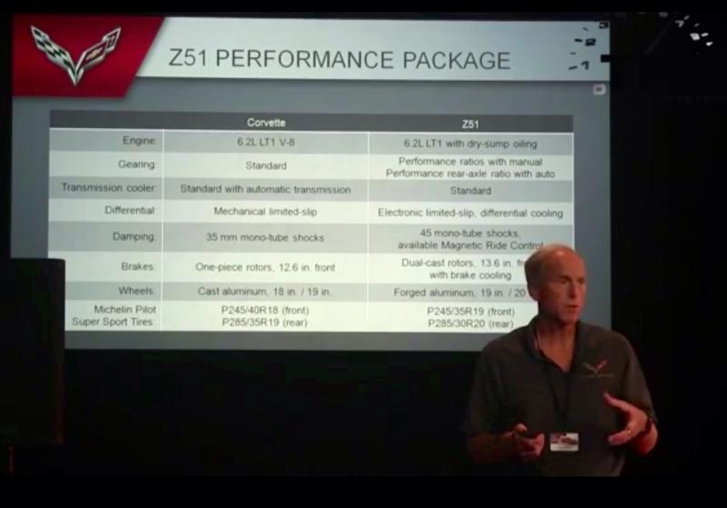 Corvette Chief Engineer giving a presentation showing the differences between the standard C7 Corvette Stingray and Z51 models.