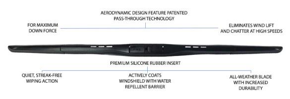 PIAA Super Silicone and Aero Vogue Wipers for C5 and C6 Corvette