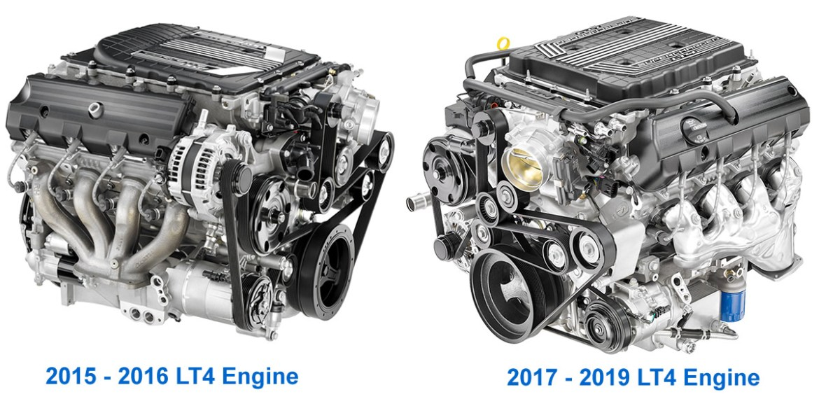 2015 - 2019 Corvette Z06 LT4 Engine Comparison