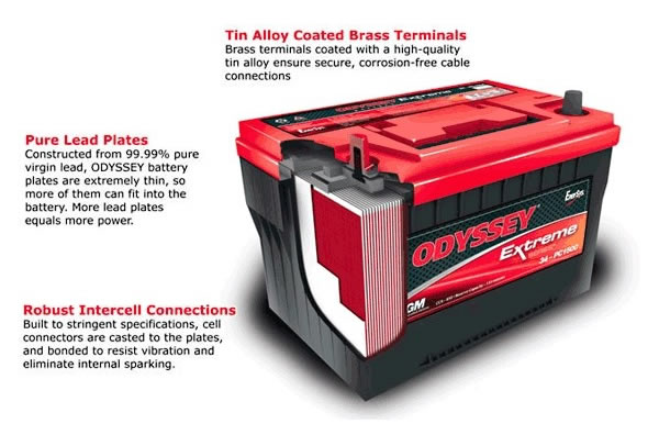 Odyssey Extreme Battery Details