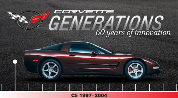 [VIDEO] Chevrolet's Harlan Charles Celebrates the C5 Corvette Generation