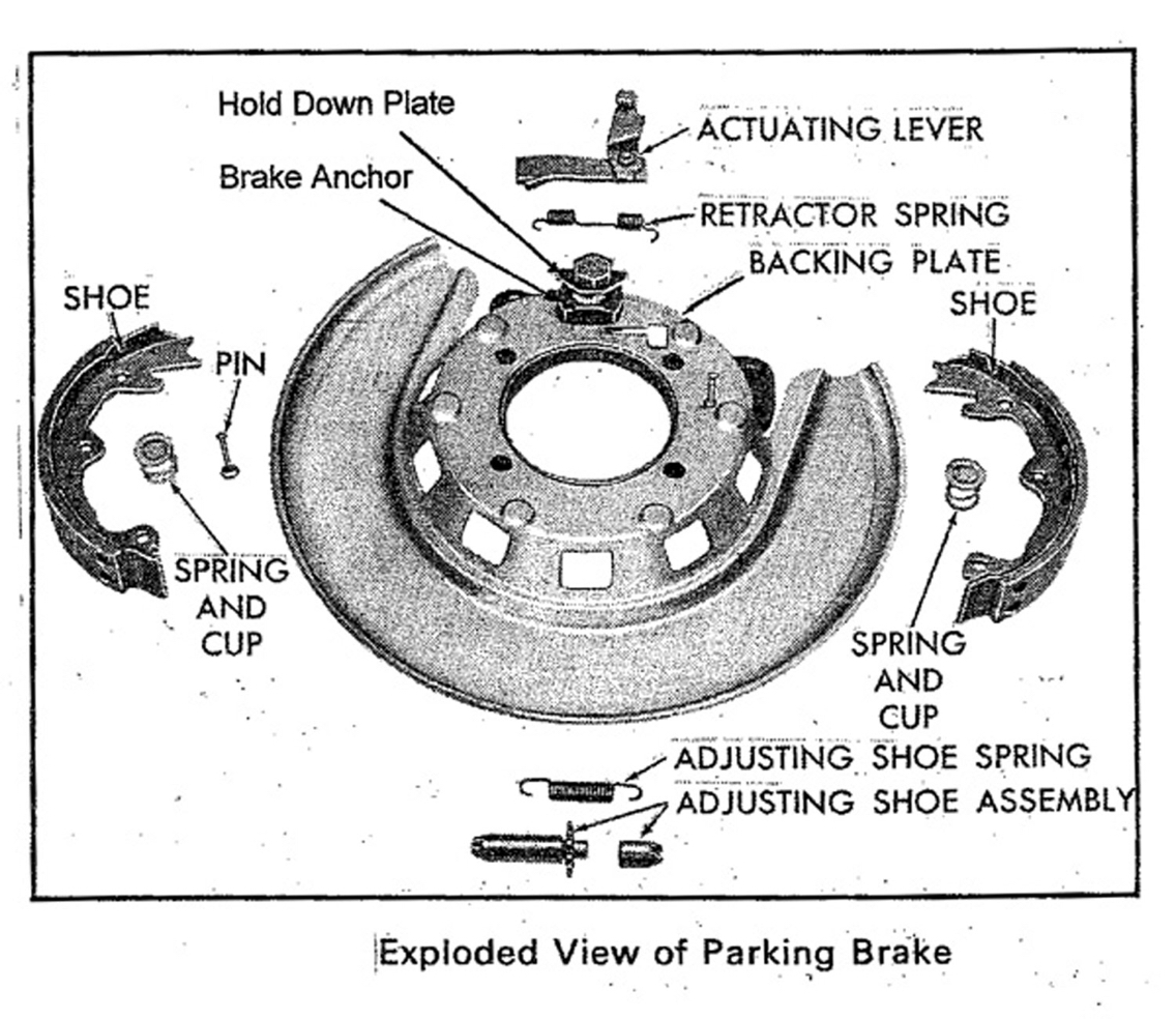 Emergency Brake Photo S Diagrams Needed
