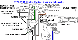 HeaterAC Vacuum Lines Don't Match Diagram  CorvetteForum
