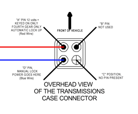 what speaker wire color speaker cable connection color