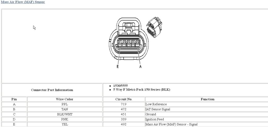 Ls1 Coil Pack Wiring Diagram