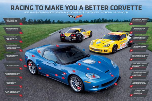 thumbcorvette-racing-ideas.jpg