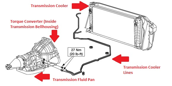 c6 transmission vacuum diagram electrical wiring diagram rh electricalbe co C6 Transmission Valve Body 4L60E Transmission Exploded View Diagram