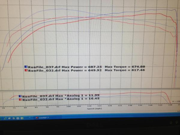 LMR z06 dyno numbers
