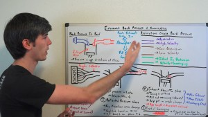 Engineering Explained Exhaust Back Pressure