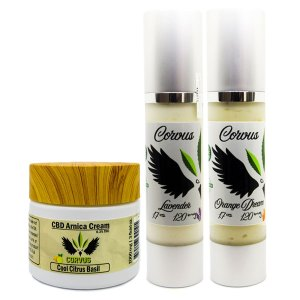 CBD Topicals Category