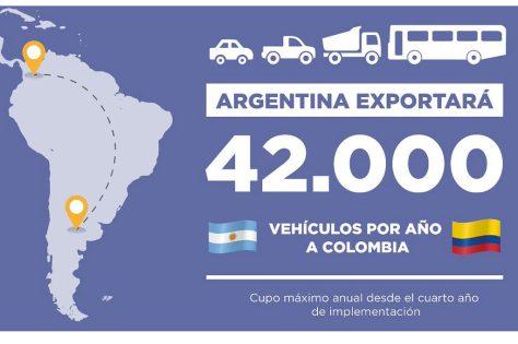 Acuerdo Argentina-Colombia
