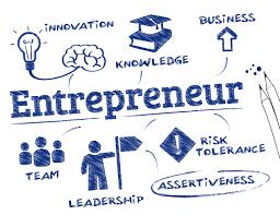 Symbols that represent entrepreneurship