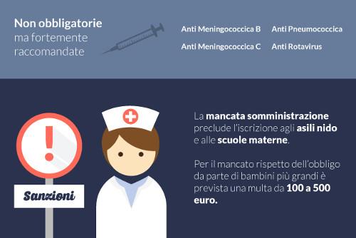 infografica-vaccini8
