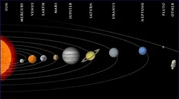sistemasolare1 - Copertina
