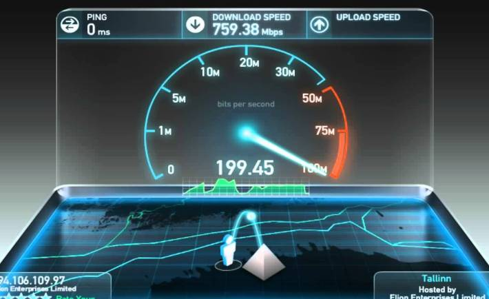 Charter Communications Nationwide Speed Test