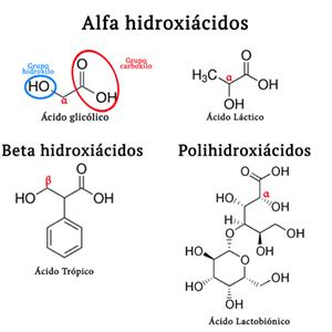 Distintos tipos de hidroxiacidos