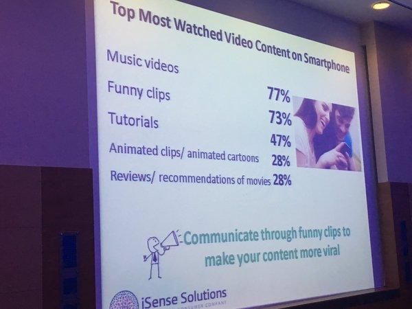 Mobile - Mobifest - ce continut video se consuma pe mobil