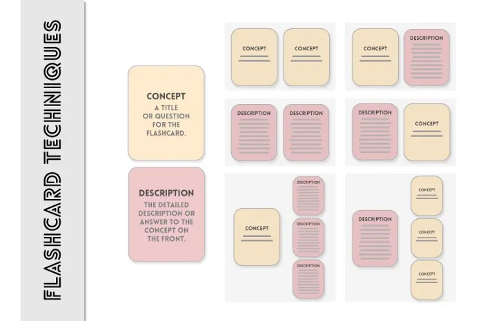 Infographic on how to combine flashcards to enhance creativity and to boost creative thinking