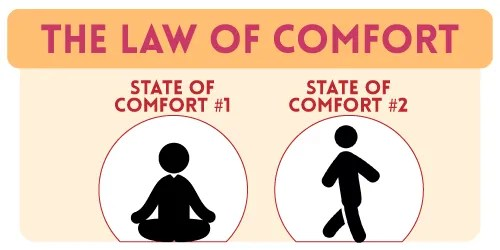Law of Comfort for How to Use the 3 Laws of Newton to Improve Every Aspect of Your Life
