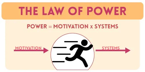 Law of Power for How to Use the 3 Laws of Newton to Improve Every Aspect of Your Life