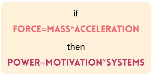 Formula of Power for How to Use the 3 Laws of Newton to Improve Every Aspect of Your Life