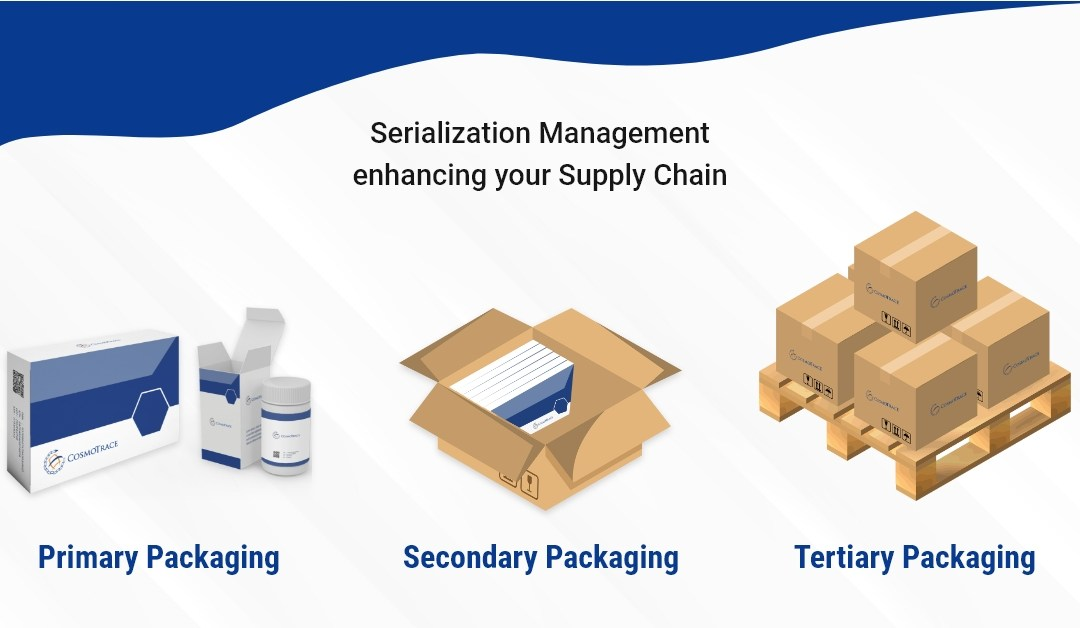 How can Serialization Management enhance your Supply Chain?