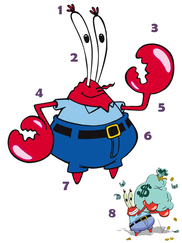 Mr Krabs Costume Parts.